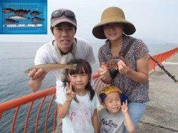 投げ釣りでキス記録賞!神戸市立平磯海づり公園