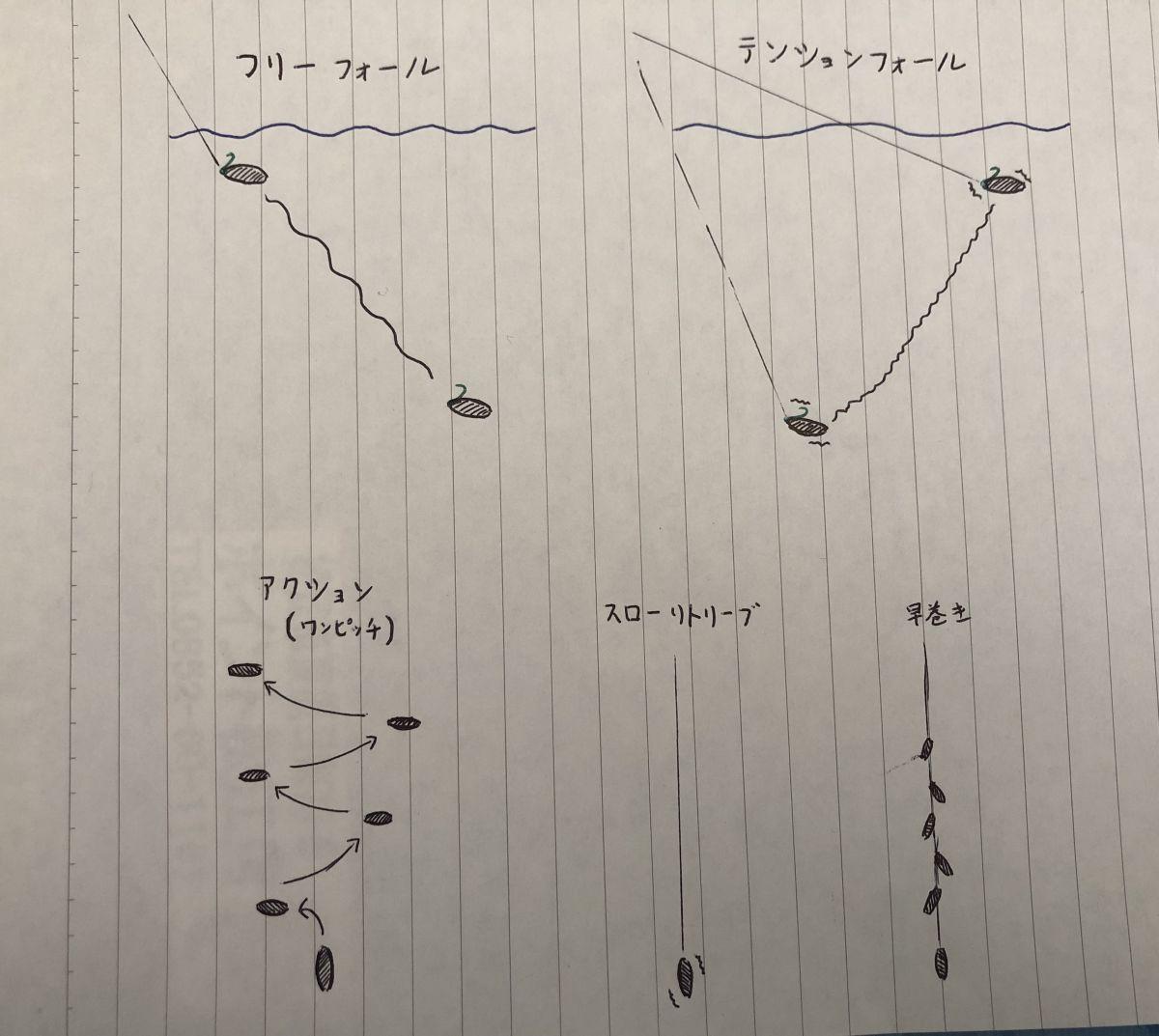 プルプル微波動で誘うライトゲーム!【ルミカ(LUMICA)メタルジャッカーマイクロインプレッション】