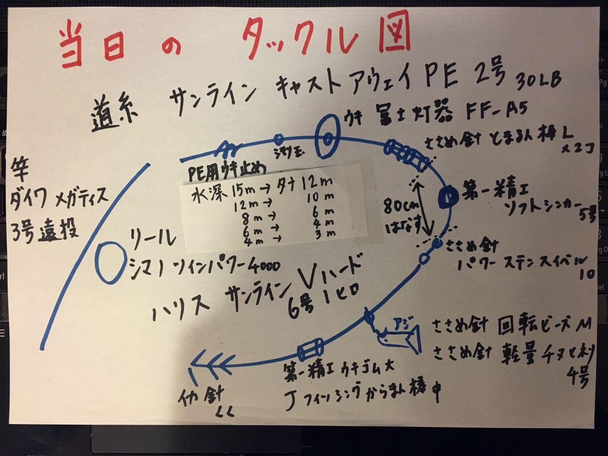 伊豆・出雲遠征での素晴らしい出会いに感謝【角田裕介氏連載記事浮きアオリイカ釣り 第33弾】