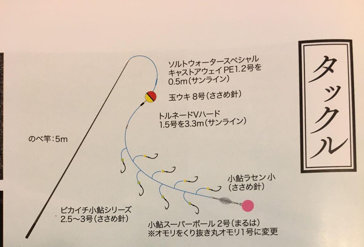 琵琶湖河川で癒しの小鮎釣り【角田裕介氏連載記事浮きアオリイカ釣り 第34弾】